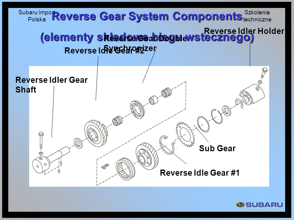 Reverse Gear System Components (elementy składowe biegu wstecznego)