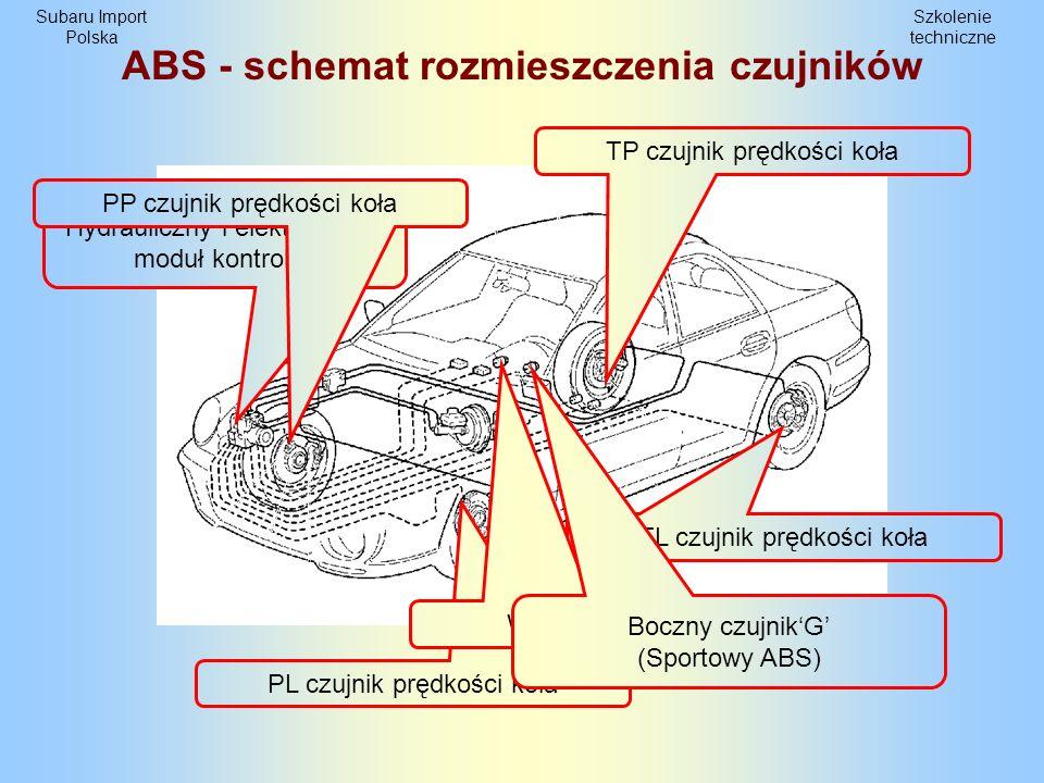 ABS - schemat rozmieszczenia czujników