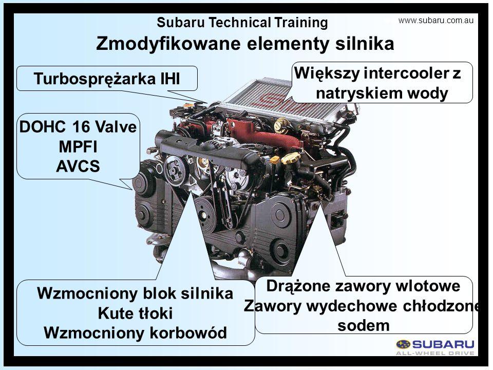 Zmodyfikowane elementy silnika