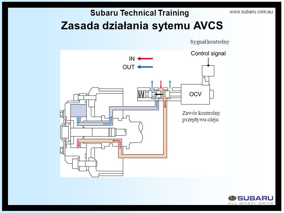 Subaru Technical Training Zasada działania sytemu AVCS