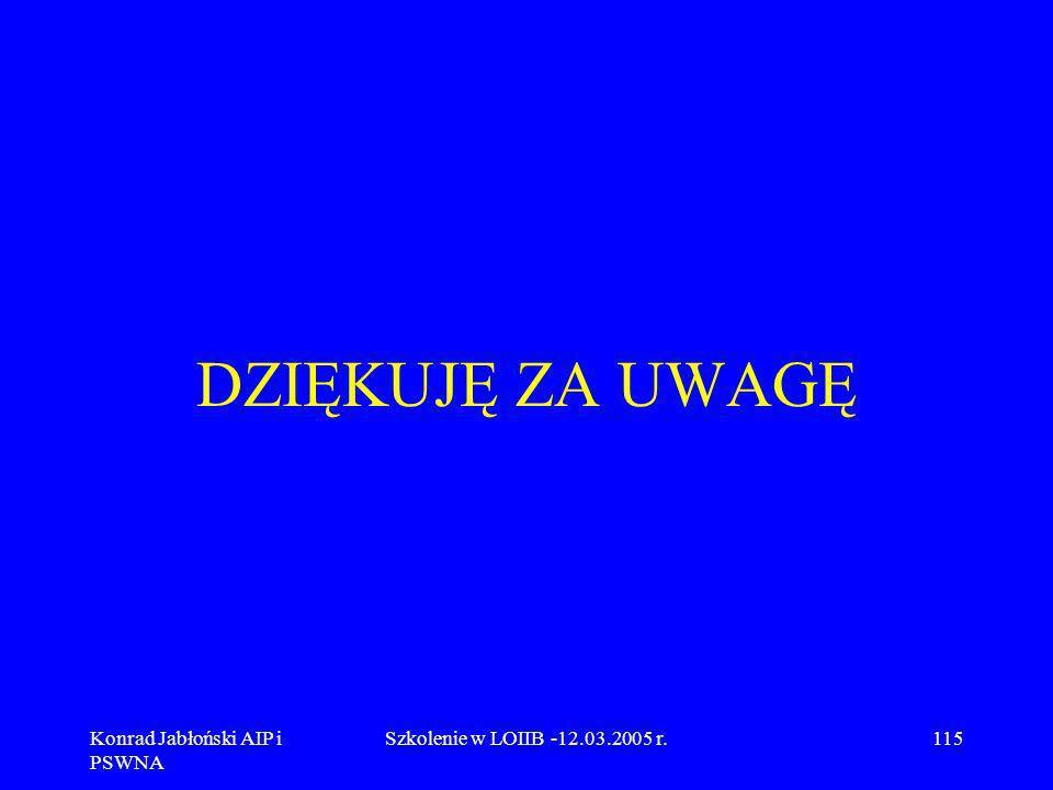 DZIĘKUJĘ ZA UWAGĘ Konrad Jabłoński AIP i PSWNA