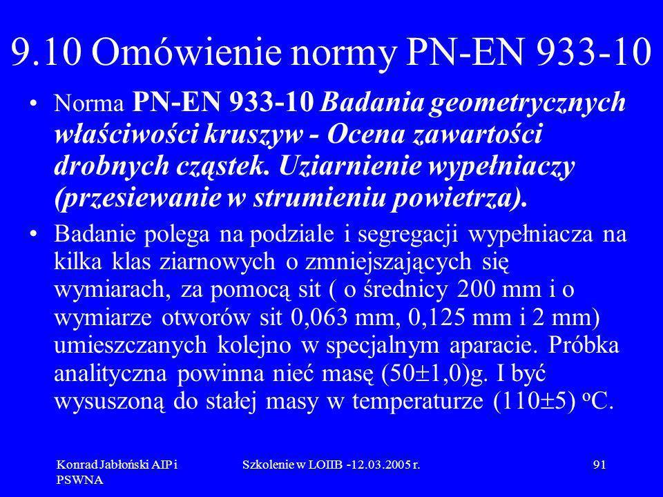 9.10 Omówienie normy PN-EN 933-10