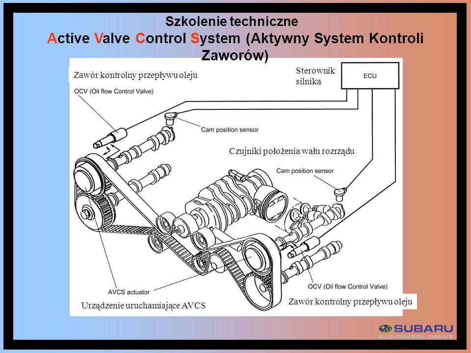 Active Valve Control System (Aktywny System Kontroli Zaworów)