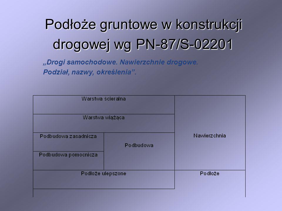 Podłoże gruntowe w konstrukcji drogowej wg PN-87/S-02201