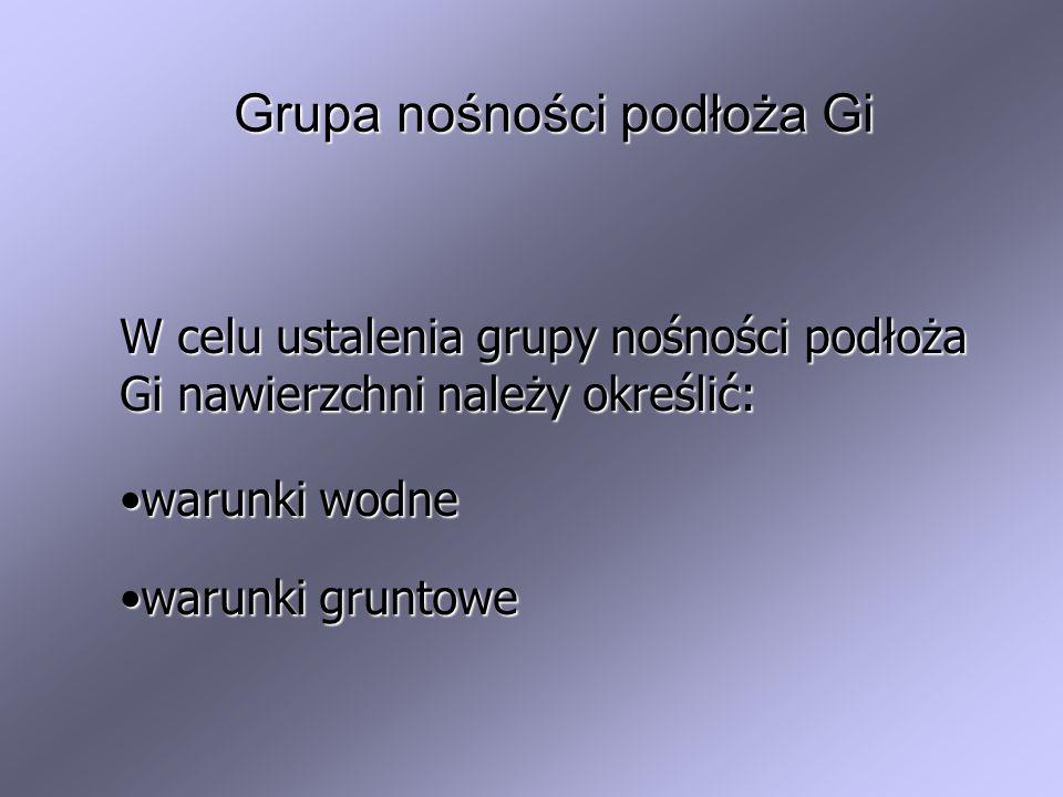 Grupa nośności podłoża Gi