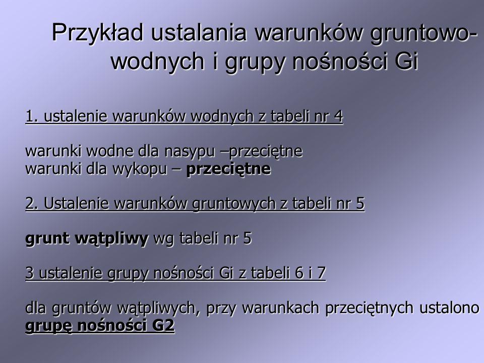 Przykład ustalania warunków gruntowo-wodnych i grupy nośności Gi