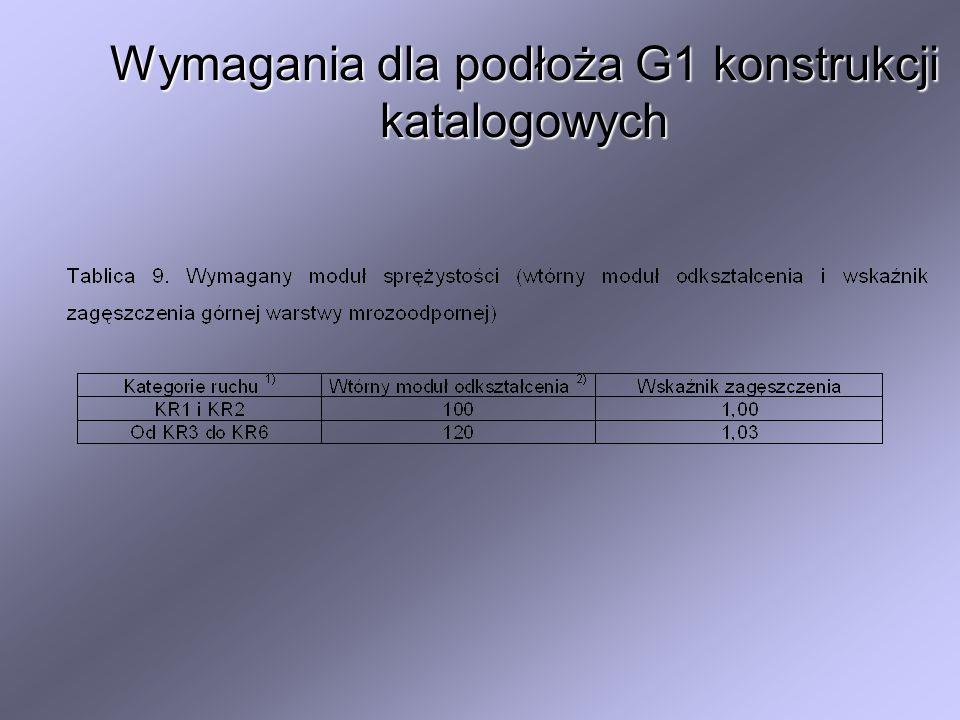 Wymagania dla podłoża G1 konstrukcji katalogowych