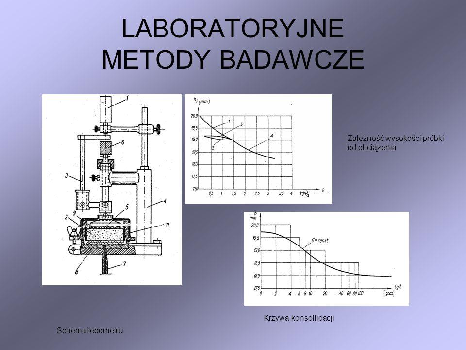 LABORATORYJNE METODY BADAWCZE