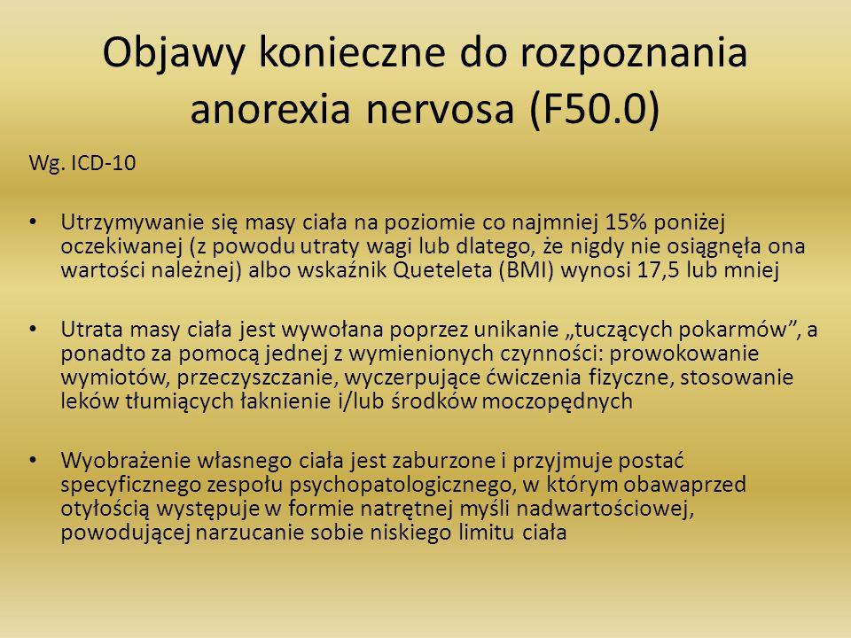 Objawy konieczne do rozpoznania anorexia nervosa (F50.0)