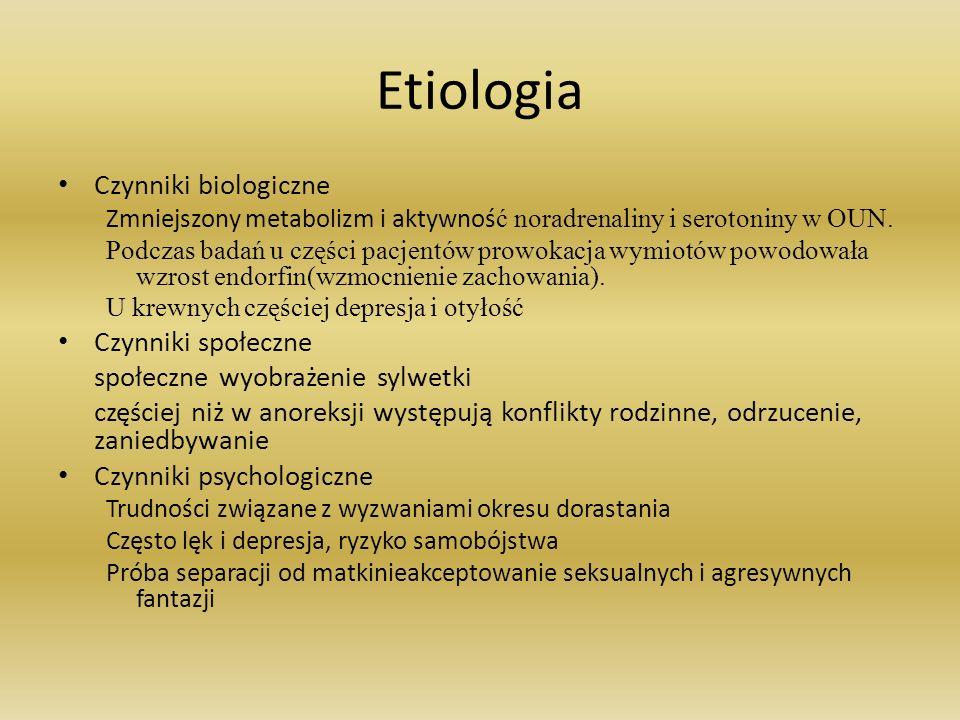 Etiologia Czynniki biologiczne Czynniki społeczne
