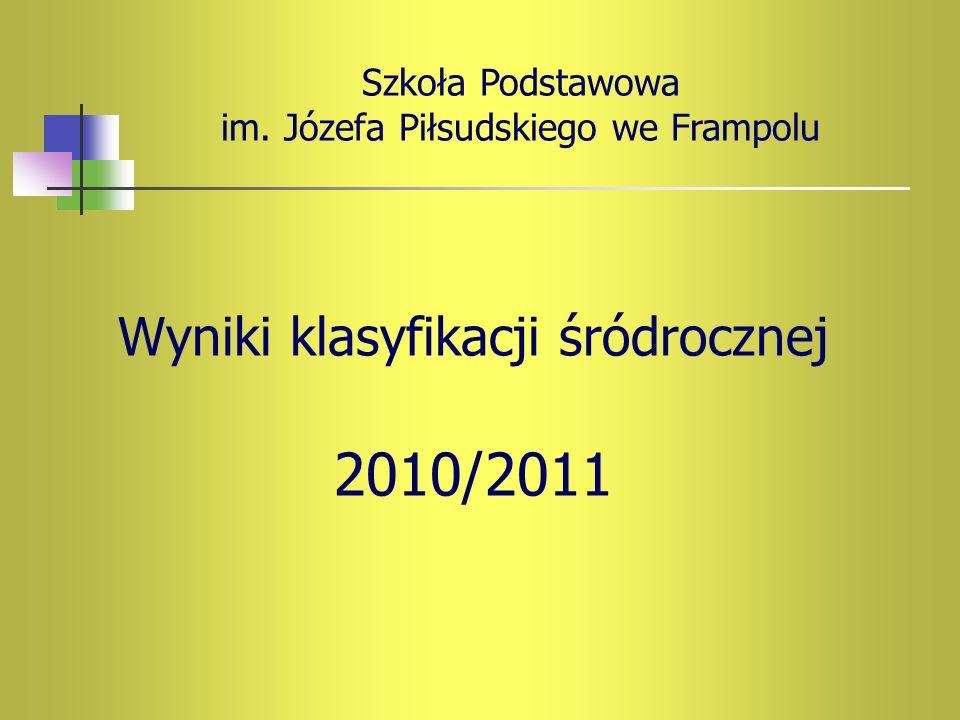 Wyniki klasyfikacji śródrocznej 2010/2011