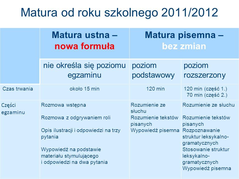 Matura od roku szkolnego 2011/2012