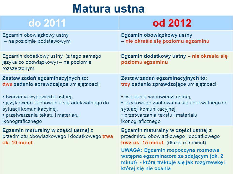 Matura ustna od 2012 do 2011 Egzamin obowiązkowy ustny