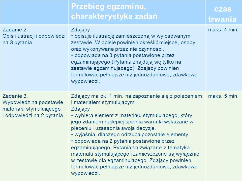 czas trwania Przebieg egzaminu, charakterystyka zadań Zadanie 2.