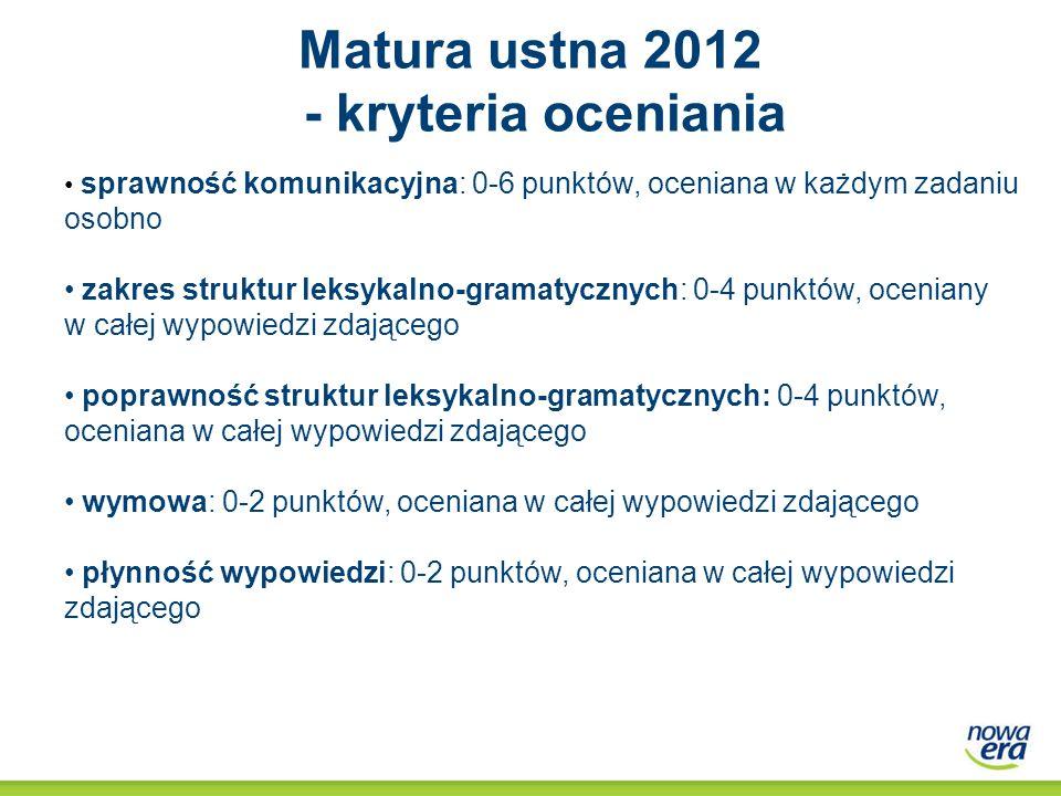 Matura ustna 2012 - kryteria oceniania