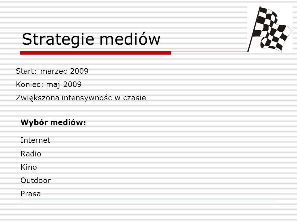 Strategie mediów Start: marzec 2009 Koniec: maj 2009