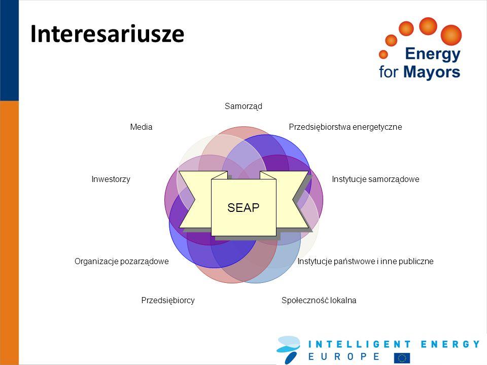 Interesariusze SEAP Samorząd Przedsiębiorstwa energetyczne