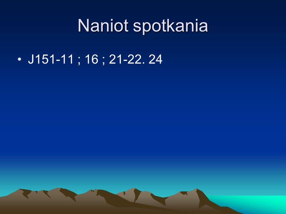Naniot spotkania J151-11 ; 16 ; 21-22. 24