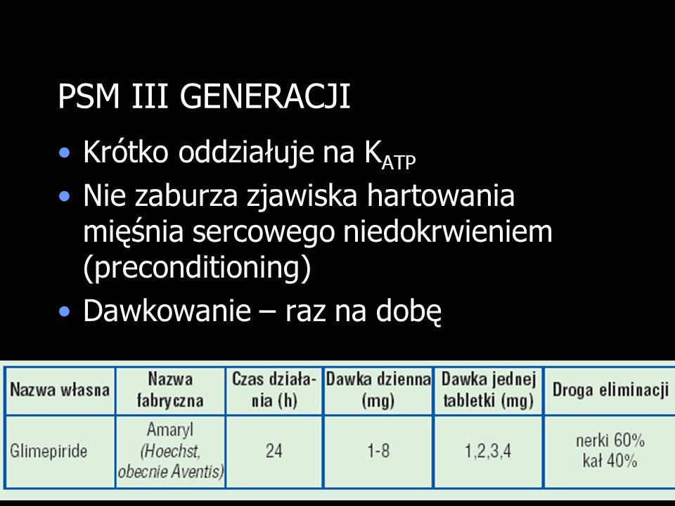 PSM III GENERACJI Krótko oddziałuje na KATP