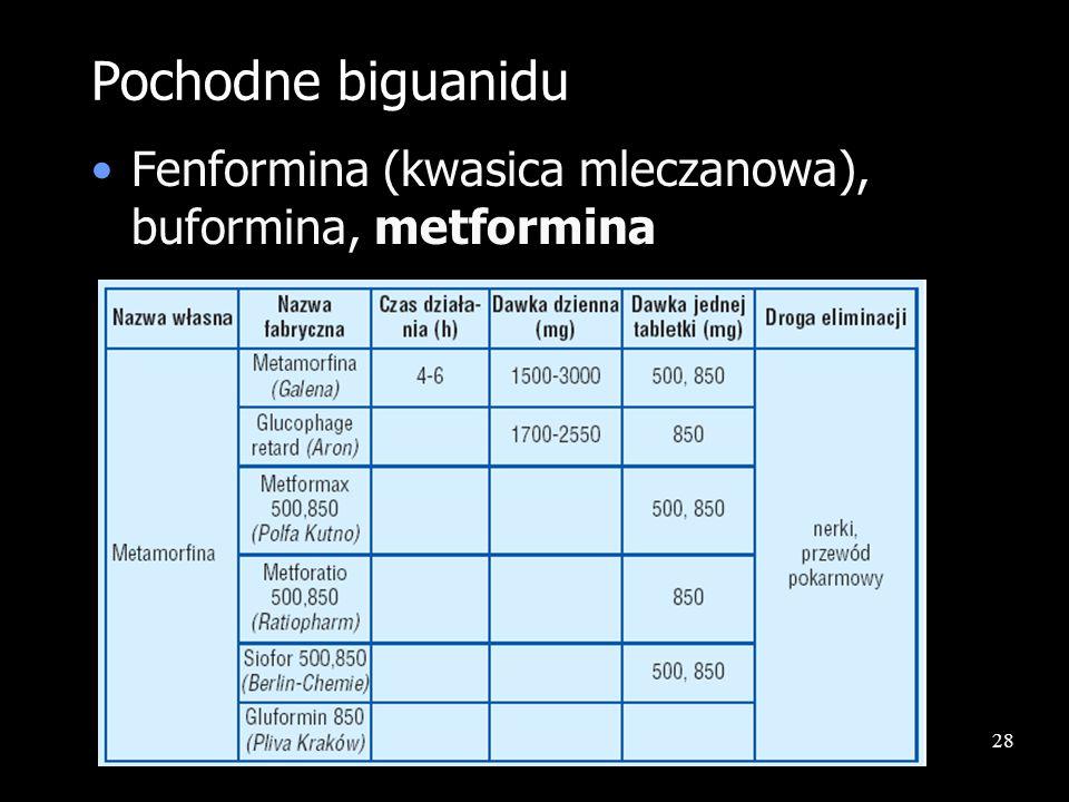 Pochodne biguanidu Fenformina (kwasica mleczanowa), buformina, metformina