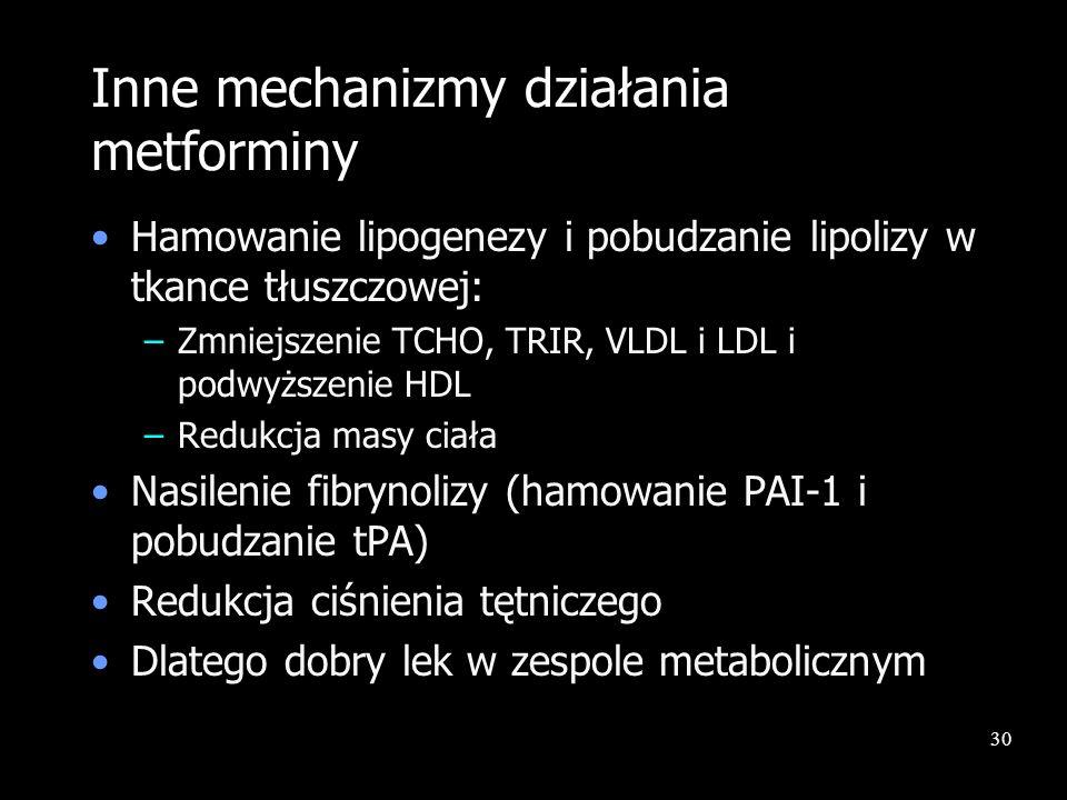 Inne mechanizmy działania metforminy