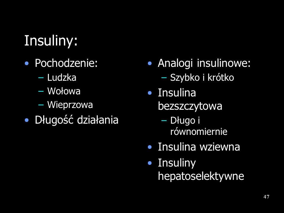 Insuliny: Pochodzenie: Długość działania Analogi insulinowe: