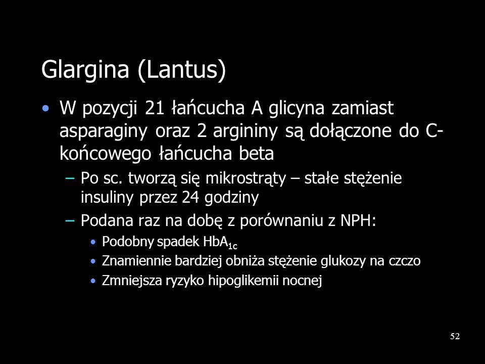 Glargina (Lantus) W pozycji 21 łańcucha A glicyna zamiast asparaginy oraz 2 argininy są dołączone do C-końcowego łańcucha beta.