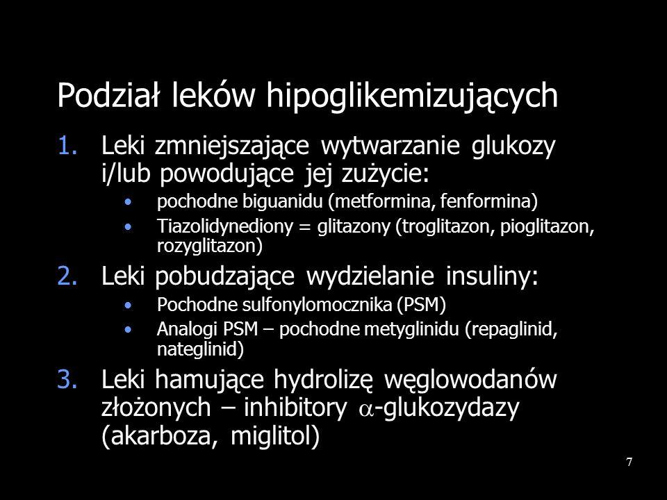 Podział leków hipoglikemizujących