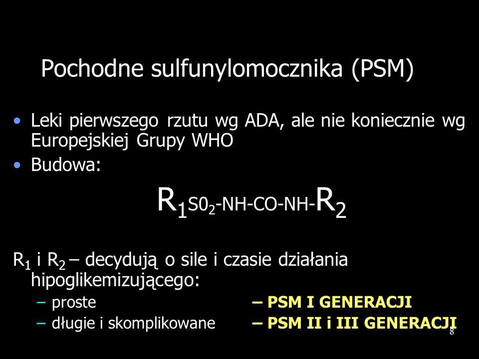 Pochodne sulfunylomocznika (PSM)