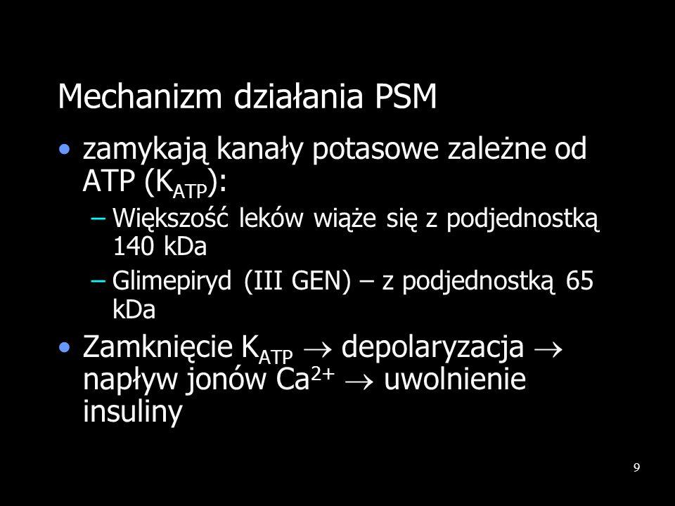 Mechanizm działania PSM