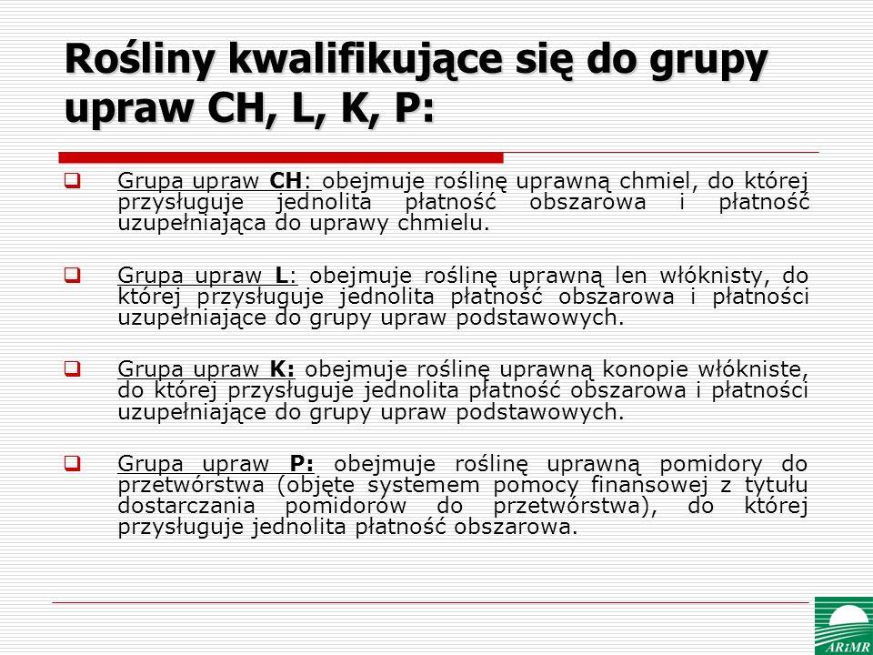 Rośliny kwalifikujące się do grupy upraw CH, L, K, P: