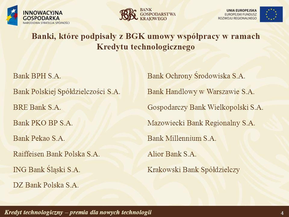 Banki, które podpisały z BGK umowy współpracy w ramach