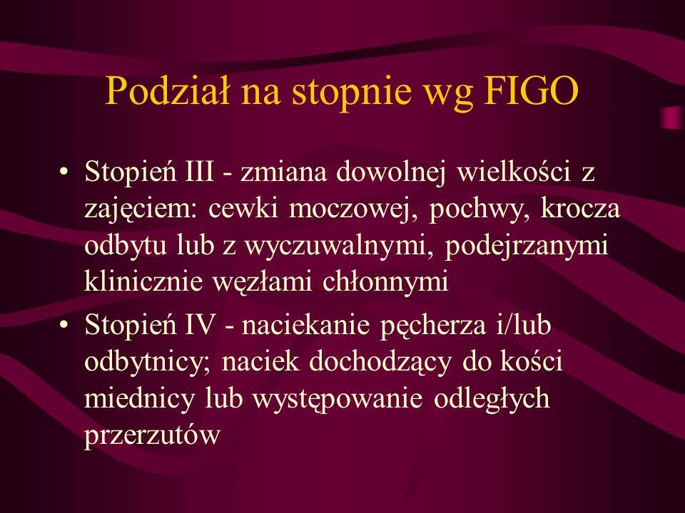 Podział na stopnie wg FIGO