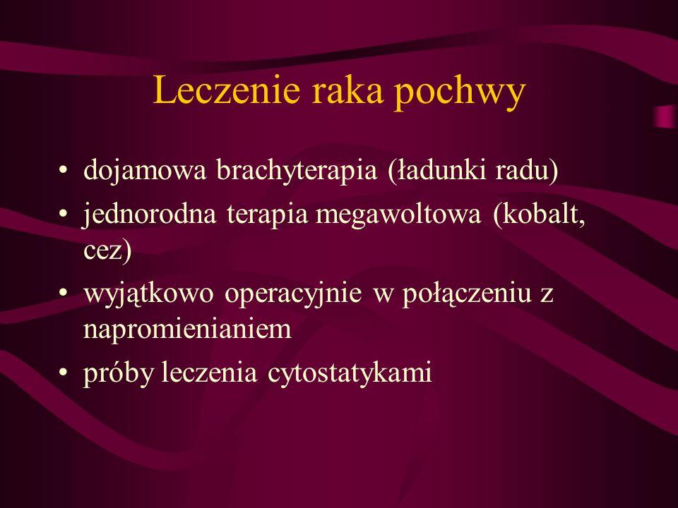 Leczenie raka pochwy dojamowa brachyterapia (ładunki radu)