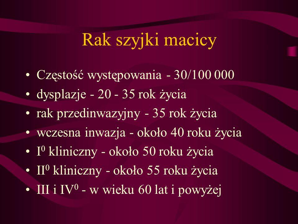 Rak szyjki macicy Częstość występowania - 30/100 000
