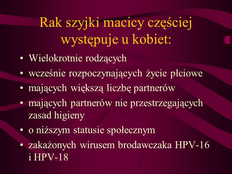Rak szyjki macicy częściej występuje u kobiet: