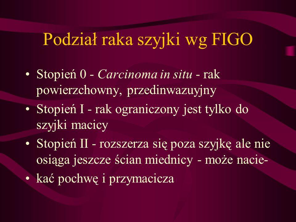 Podział raka szyjki wg FIGO