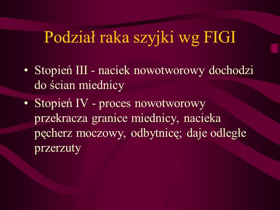 Podział raka szyjki wg FIGI