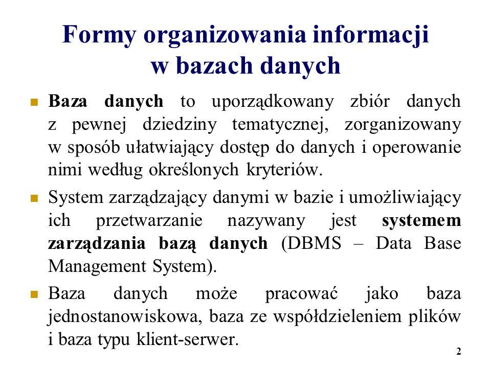 Formy organizowania informacji w bazach danych