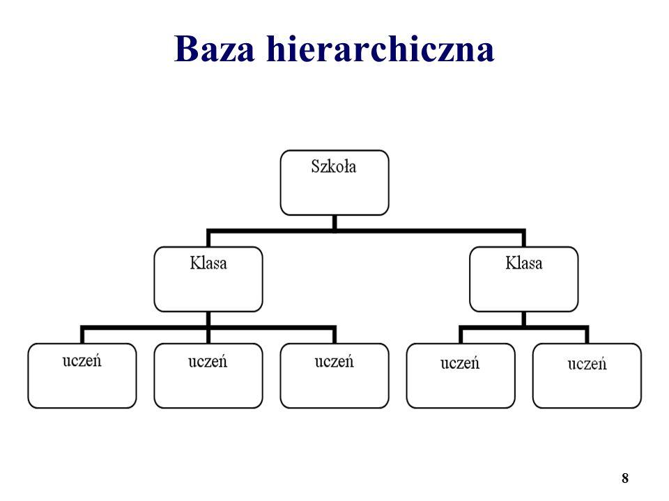 Baza hierarchiczna
