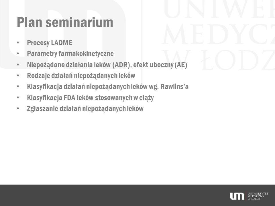 Plan seminarium Procesy LADME Parametry farmakokinetyczne