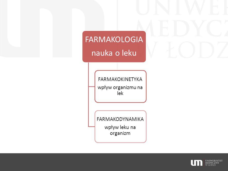 nauka o leku FARMAKOLOGIA. wpływ organizmu na lek.