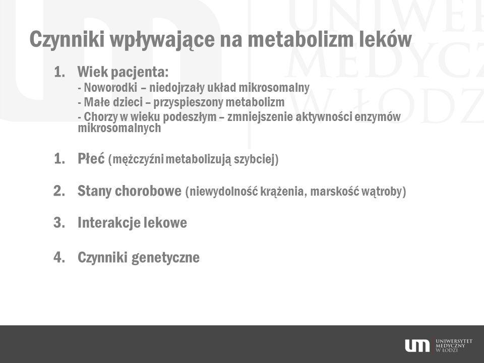 Czynniki wpływające na metabolizm leków