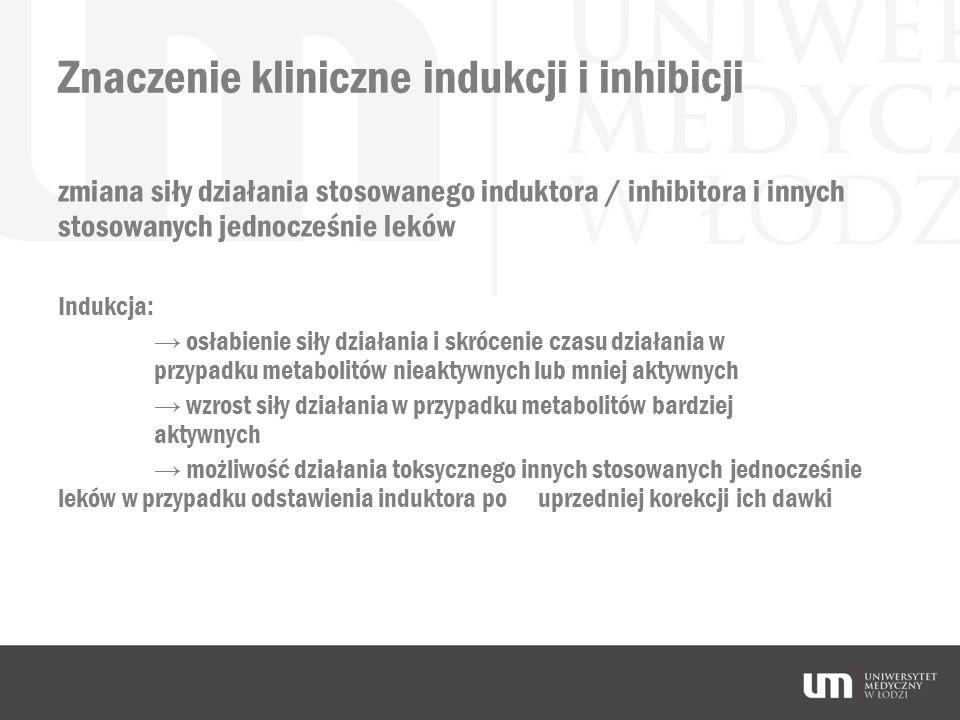 Znaczenie kliniczne indukcji i inhibicji