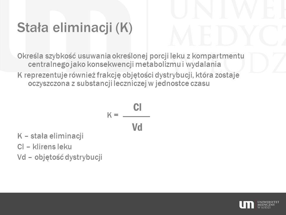Stała eliminacji (K) Cl Vd