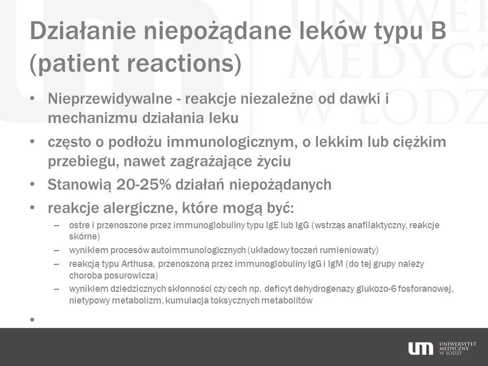 Działanie niepożądane leków typu B (patient reactions)