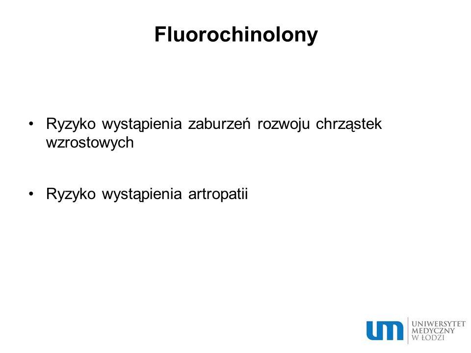 Fluorochinolony Ryzyko wystąpienia zaburzeń rozwoju chrząstek wzrostowych.