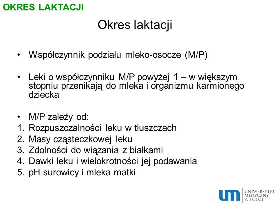 Okres laktacji OKRES LAKTACJI Współczynnik podziału mleko-osocze (M/P)