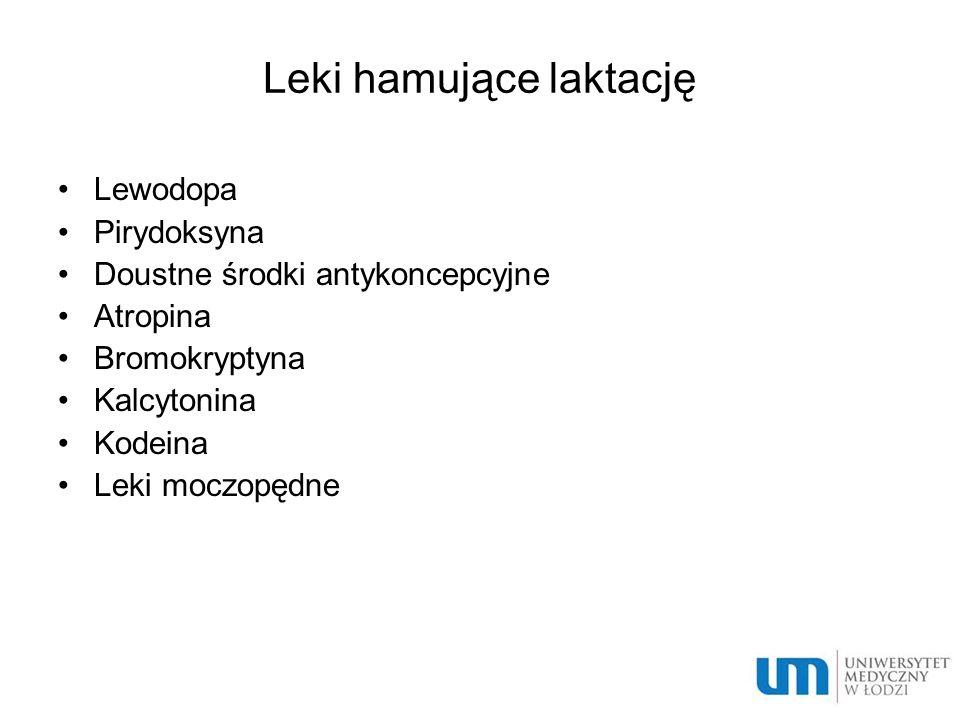 Leki hamujące laktację