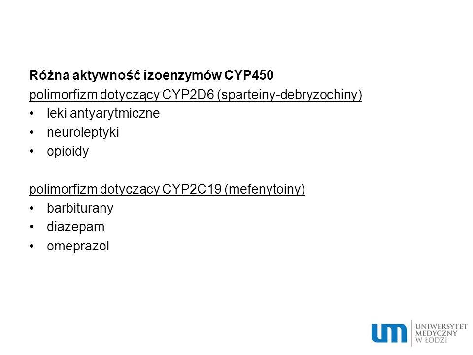 Różna aktywność izoenzymów CYP450